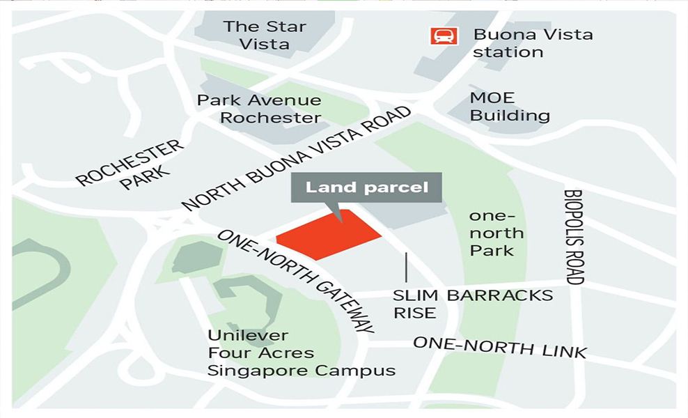 One-North-Gateway-Land-Parcel